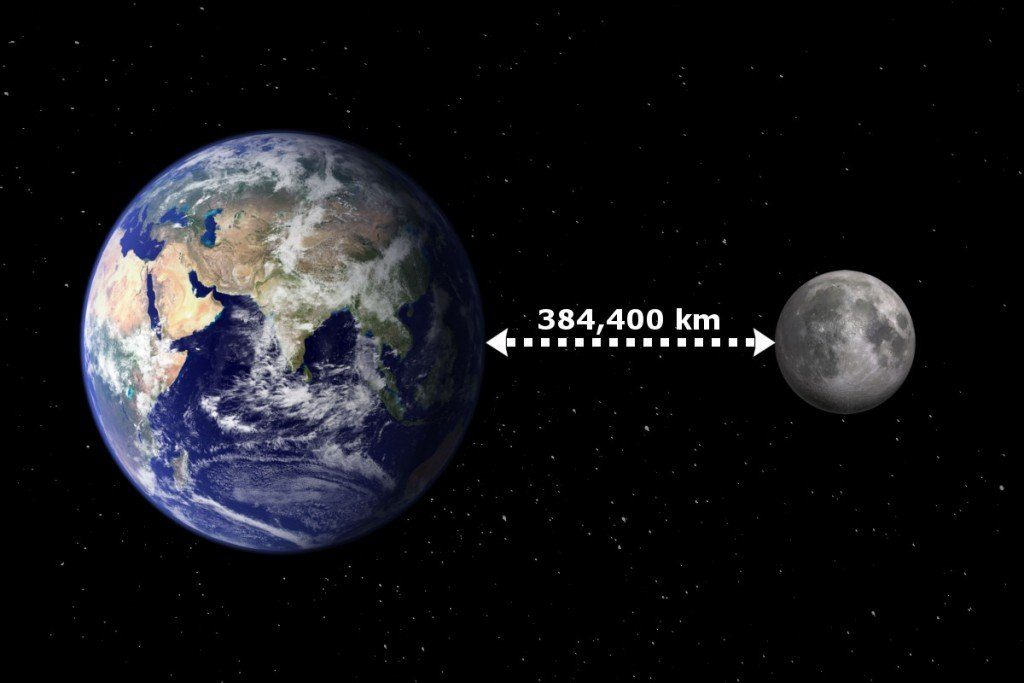 Earth-moon-distance-384400km
