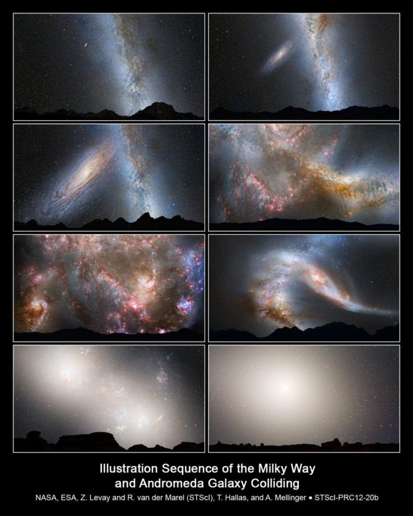 A series of stills showing the Milky Way-Andromeda merger, and how the sky will appear different from Earth as it happens. Credit: NASA; Z. LEVAY AND R. VAN DER MAREL, STSCI; T. HALLAS; AND A. MELLINGER.