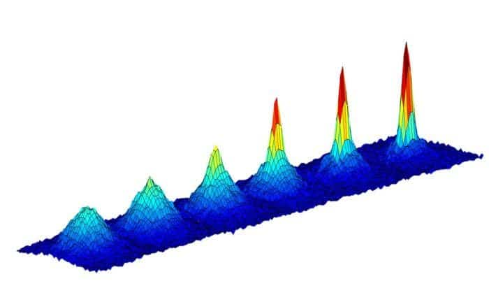 This series of graphs show the changing density of a cloud of atoms as it is cooled to lower and lower temperatures (going from left to right) approaching absolute zero. The emergence of a sharp peak in the later graphs confirms the formation of a Bose-Einstein condensate -- a fifth state of matter. Credit: NASA/JPL