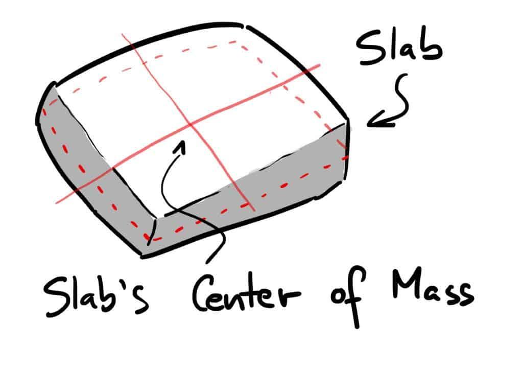 Slab center.