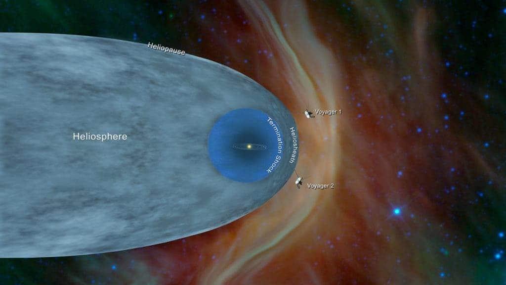 NASA Voyager.