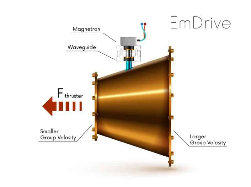 EmDrive propulsion that 'breaks laws of physics' will soon