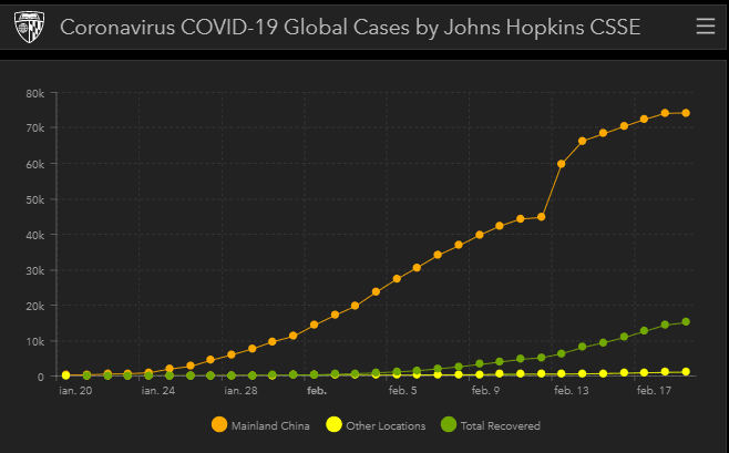 coronavirus swine flu comparison