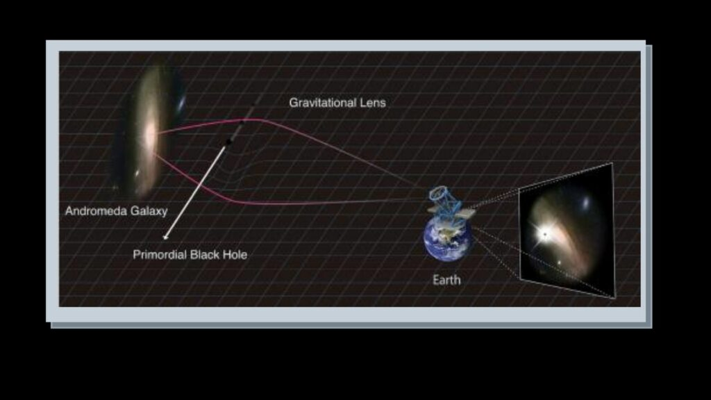 The team used gravitational lensing, the curvature of light by objects with tremendous mass, to help identify primordial black holes. (Kavli IPMU/HSC Collaboration)