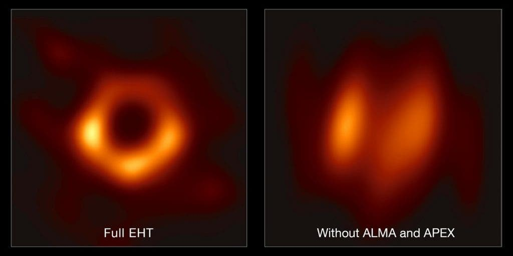 This image shows the contribution of ALMA and APEX to the EHT. The left hand image shows a reconstruction of the black hole image using the full array of the Event Horizon Telescope (including ALMA and APEX); the right-hand image shows what the reconstruction would look like without data from ALMA and APEX. The difference clearly shows the crucial role that ALMA and APEX played in the observations. (EHT Collaboration)