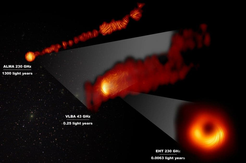 This composite image shows three views of the central region of the Messier 87 (M87) galaxy in polarised light. The galaxy has a supermassive black hole at its centre and is famous for its jets, that extend far beyond the galaxy. One of the polarised-light images, obtained with the Chile-based Atacama Large Millimeter/submillimeter Array (ALMA), in which ESO is a partner, shows part of the jet in polarised light. This image captures the part of the jet, with a size of 6000 light years, closer to the centre of the galaxy. The other polarised light images zoom in closer to the supermassive black hole: the middle view covers a region about one light year in size and was obtained with the National Radio Astronomy Observatory's Very Long Baseline Array (VLBA) in the US. The most zoomed-in view was obtained by linking eight telescopes around the world to create a virtual Earth-sized telescope, the Event Horizon Telescope or EHT. This allows astronomers to see very close to the supermassive black hole, into the region where the jets are launched. The lines mark the orientation of polarisation, which is related to the magnetic field in the regions imaged.The ALMA data provides a description of the magnetic field structure along the jet. Therefore the combined information from the EHT and ALMA allows astronomers to investigatethe role of magnetic fields from the vicinity of the event horizon (as probed with the EHT on light-day scales) to far beyond the M87 galaxy along its powerful jets (as probed with ALMA on scales of thousand of light-years). The values in GHz refer to the frequencies of lightat whichthe different observations were made. Thehorizontal lines show the scale (in light years) of each of the individual images. (EHT Collaboration)