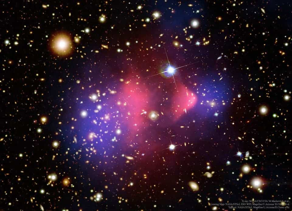 What is dark matter? A deep dive